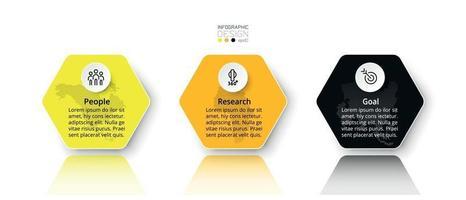 Ideen für Geschäfts-, Marketing- und Bildungsplanung, die durch ein von Vektoren entworfenes Sechseck präsentiert werden. Infografik Design.