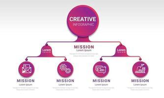 Infografik Flussdiagramm Vorlage mit 2 Ebenen, 4 Schritte können als Diagramm, Grafik, Tabelle, Workflow-Layout, Geschäftspräsentation verwendet werden