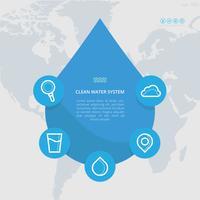 ren vattenförespråkande illustration