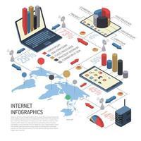 sakernas internet infographics vektor
