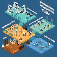 fysioterapi rehabilitering klinik isometrisk interiör
