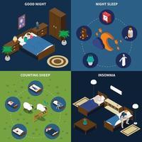 sömntid sömnstörningar isometrisk 2x2