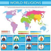 Religion Menschen flache Zusammensetzung vektor