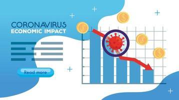Infografik der wirtschaftlichen Auswirkungen des Coronavirus