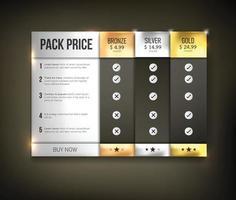 Web-Preistabellenpaket vektor