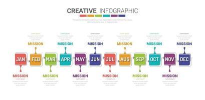 Die Business-Infografik-Vorlage für 12 Monate und 1 Jahr kann für das Geschäftskonzept mit 12 Optionen, Schritten oder Prozessen verwendet werden. vektor