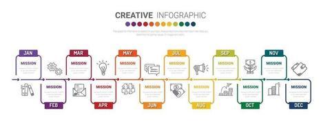 Zeitleiste für 1 Jahr, 12 Monate, Infografiken für den gesamten Monat Planer Design und Präsentation Geschäft kann für Geschäftskonzepte mit 12 Optionen, Schritten oder Prozessen verwendet werden. vektor