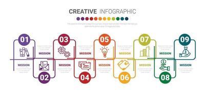 Infografik Design-Elemente für Ihr Unternehmen mit 9 Optionen, Teilen, Schritten oder Prozessen, Vektor-Illustration. vektor