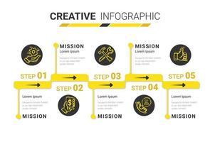 Zeitleiste Infografik Vorlage mit 5 Optionen, Vektor-Infografiken Design und Präsentation Geschäft. vektor