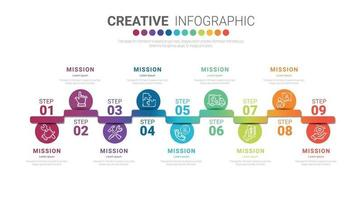 Timeline Business Infografik Vorlage, abstrakte Infografiken Nummer Optionen Vorlage mit 9 Schritten. vektor