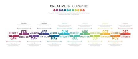 Das Design- und Präsentationsgeschäft für den gesamten Monatsplaner kann für Geschäftskonzepte mit 12 Optionen, Schritten oder Prozessen verwendet werden. vektor