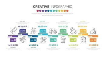 Timeline-Infografik-Designelemente für Ihr Unternehmen mit 9 Optionen. vektor
