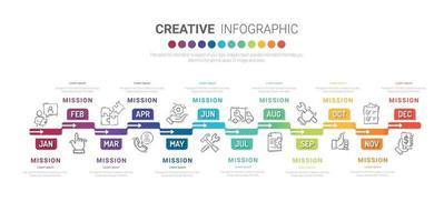 Infografiken den ganzen Monat Planer Design und Präsentation Geschäft kann für Geschäftskonzept mit 12 Optionen verwendet werden. vektor