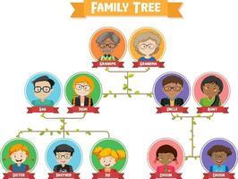 diagram som visar tre generationens släktträd vektor