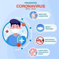 Infografik mit Details zur Vorbeugung des Coronavirus mit einem Mann, der Maskengesicht und Schild trägt, schützt das Virus im flachen Corona-Virus und im Konzept des Ausbruchs und der Pandemie von Covid-19. vektor