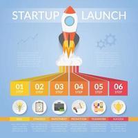 Zusammensetzung der Startup-Projektentwicklung vektor