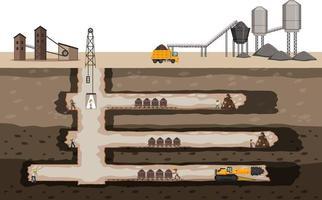unterirdische Landschaft des Kohlebergbaus vektor