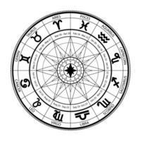 vektor stjärnteckenhjul med stjärntecken på vit bakgrund.