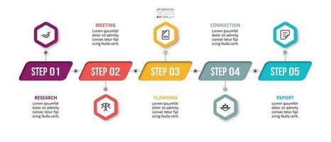 Sechseckige Formulare im Timeline-Design zeigen Workflow, Analyse und Planung.