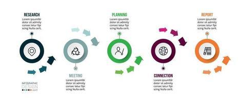 Geschäftsplan oder verschiedene Abteilungen durch ein kreisförmiges Format, das zur Planung und Leitung der Aufgabe verwendet wird.