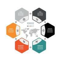 Arbeitsplanung im sechseckigen Diagrammformat. kann für Unternehmensorganisationen oder zur Beschreibung verschiedener Arbeitsteile verwendet werden.