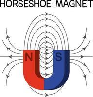 Hufeisenmagnetdiagramm für Bildung vektor