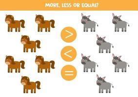 mer, mindre, lika med tecknad häst och åsna. vektor