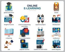 Online-Lernsymbolsatz für Website, Dokument, Plakatgestaltung, Druck, Anwendung. flacher Stil des Online-Kurskonzept-Symbols.