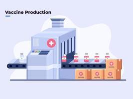 Flache Darstellung der Herstellung von Covid-19-Coronavirus-Impfstoffen, des Massenimpfstoffs, des Entwicklungs- und Herstellungsprozesses eines neuen Impfstoffs zur Herstellung von Impfstoffkorona in einer medizinischen Fabrik. vektor