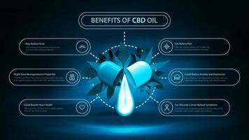 dunkles und blaues digitales Informationsplakat für medizinische Zwecke für CBD-Öl, Vorteile der Verwendung von CBD-Öl. Plakat mit dunkler Neonszene, Nebel, Tropfen CBD-Öl, Cannabisblättern und moderner Infografik vektor