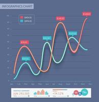 Business 3D Infografik Linie Vorlage. Vektorillustration. Kann für Workflow-Layout, Banner, Diagramm, Nummernoptionen, Webdesign und Timeline-Elemente verwendet werden vektor