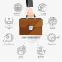 Unternehmensgründung Planung Konzeption. Geschäftsmannhand, die Aktentasche hält. Vektorillustration. kann für Workflow-Layout, Diagramm, Nummernoptionen, Webdesign, Infografiken und Zeitachse verwendet werden. vektor