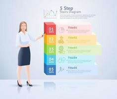 Stehende Präsentation der Geschäftsfrau mit Infografiken Vektorillustrationen. vektor