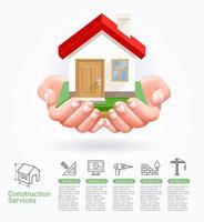 Baudienstleistungskonzept zwei Hände mit Hausvektorillustrationen. vektor