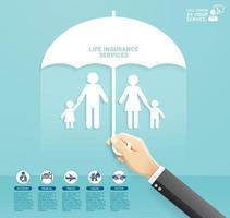 Konzeption von Versicherungspolicendiensten. Hand hält Regenschirm, um Familienpapierschnittstil zu schützen. Vektorabbildungen. vektor