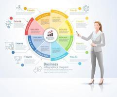 Geschäftsfrau stehend, die mit Infografiken Vektorillustrationen präsentiert. vektor