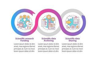 Forschung der Wissenschaft Vektor Infografik Vorlage