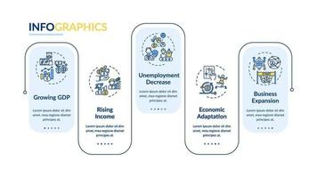 växande bruttonationalprodukt vektor infografisk mall