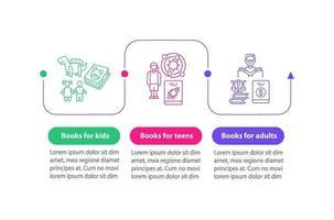 Infografik-Vorlage für digitale Bibliotheksvektoren vektor
