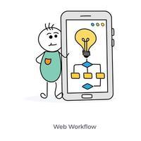 Online-Projektmanagement durch eine Zeichentrickfigur