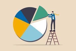 koncept för allokering och återbalansering av investeringstillgångar vektor