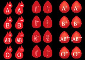 Blodtypdroppar vektor