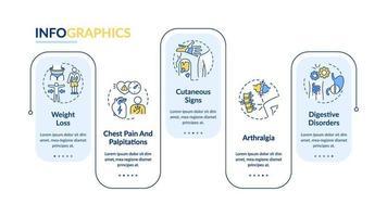 kliniska indikationer vektor infographic mall