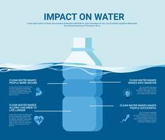 Sauberer Wasser-Befürwortungs-Vektor vektor