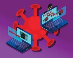 bedrägeri och ransomware