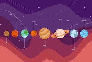 Sonnensystem Planeten im Universum, Infografik Vektor. Sonnensystem Schema. Vektorgalaxie. Vektor Planeten Illustration