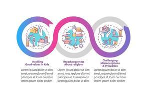 Vektor-Infografik-Vorlage