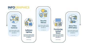 säkerhetsspeglar vektor infografisk mall