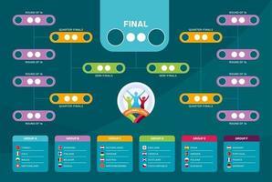 matchschema, mall för webb, tryck, fotbolls resultattabell, flaggor från europeiska länder som deltar i den slutliga turneringen av fotbolls-EM 2020. vektorillustration vektor