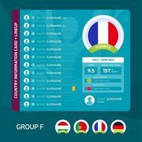 Fußball 2020 Gruppe f vektor